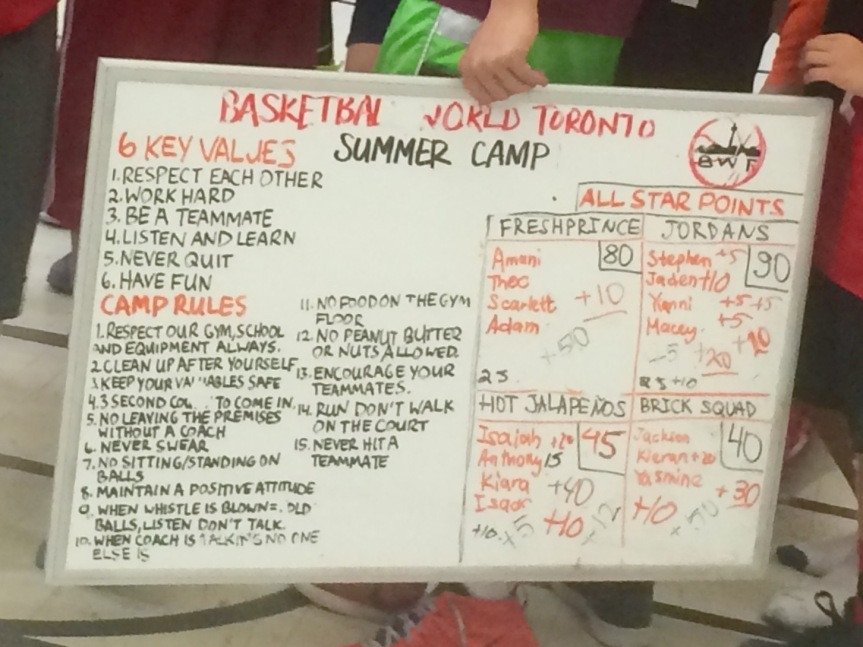 BWT Camp Board outlining the values, rules and game challenges